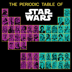 periodic_star_wars_ladies_tee_dd